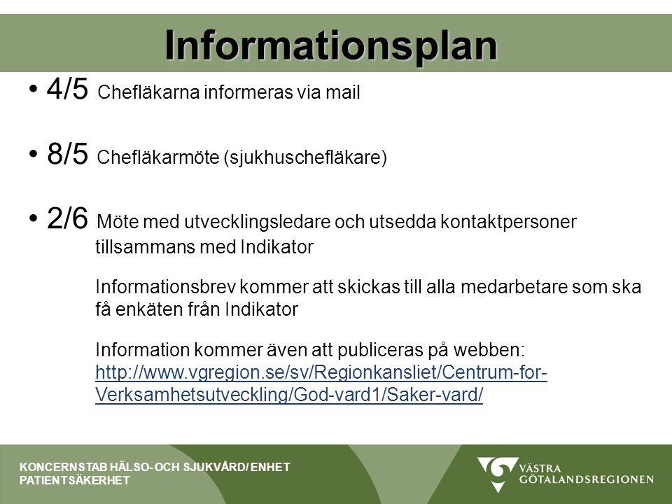 Informationsplan 4/5 Chefläkarna informeras via mail 8/5 Chefläkarmöte (sjukhuschefläkare) 2/6 Möte med utvecklingsledare och utsedda kontaktpersoner