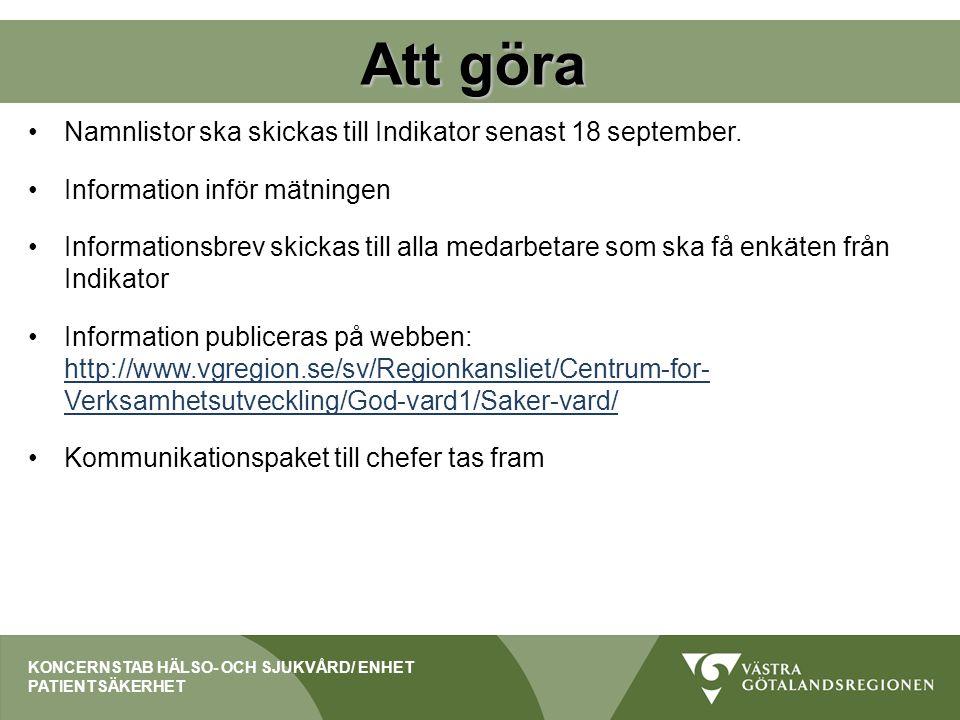 Att göra Namnlistor ska skickas till Indikator senast 18 september. Information inför mätningen Informationsbrev skickas till alla medarbetare som ska