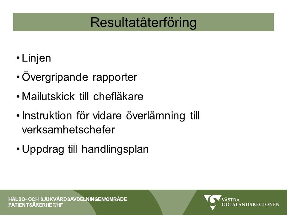 Resultatåterföring Linjen Övergripande rapporter Mailutskick till chefläkare Instruktion för vidare överlämning till verksamhetschefer Uppdrag till ha