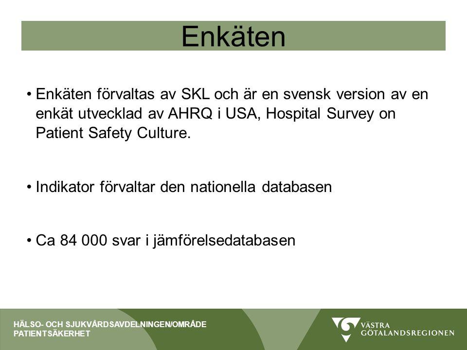 Enkäten Enkäten förvaltas av SKL och är en svensk version av en enkät utvecklad av AHRQ i USA, Hospital Survey on Patient Safety Culture. Indikator fö
