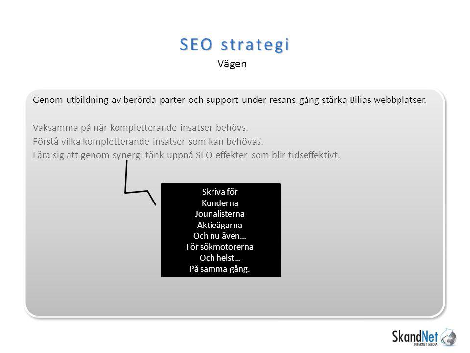 SEO strategi Vägen Skriva för Kunderna Jounalisterna Aktieägarna Och nu även… För sökmotorerna Och helst… På samma gång.