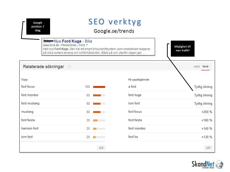 SEO verktyg Google.se/trends Möjlighet till mer trafik! Google position 7 idag.