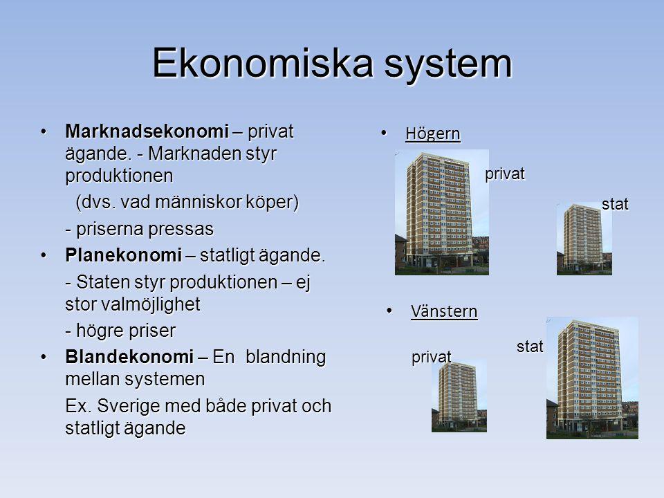 Ekonomiska system Marknadsekonomi – privat ägande.