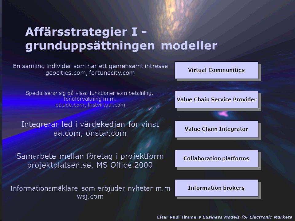 Affärsstrategier I - grunduppsättningen modeller E-shopsE-shops E-procurementE-procurement E-auctionE-auction E-mallE-mall 3rd Party Marketplace (CSP)