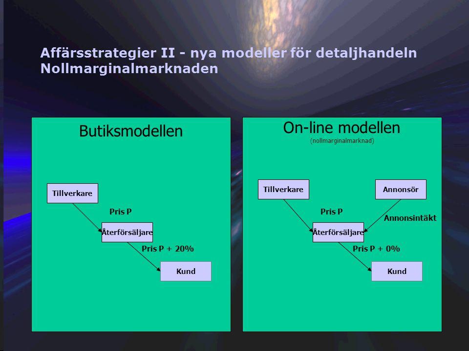 Affärsstrategier II - nya modeller Nya modeller för detaljhandeln Gratismodeller Nya mellanhänder Värdekedjor