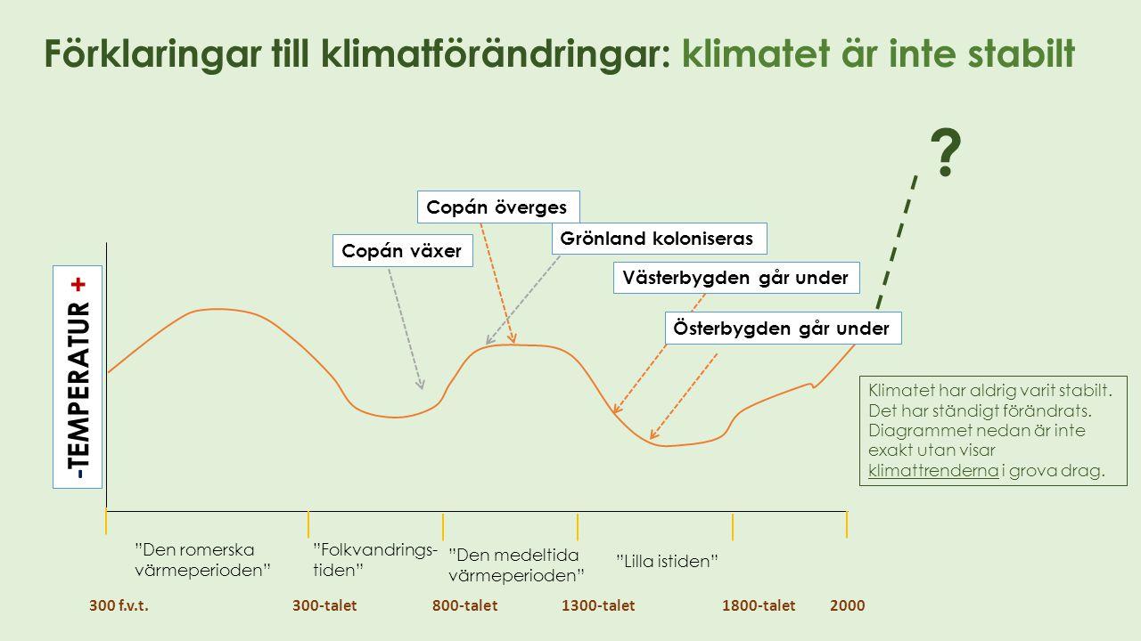  Klimatförändringar, olika förklaringar till dessa och vilka konsekvenser förändringarna kan få för människan, samhället och miljön i olika delar av världen.