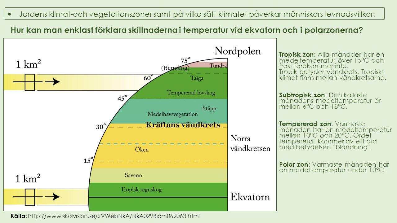 Uppgiften är hämtad från det nationella ämnesprovet i geografi VT 2013 Uppgift 1: (5a NP13) Klimatet är ett medelvärde av vädret under 30 år.