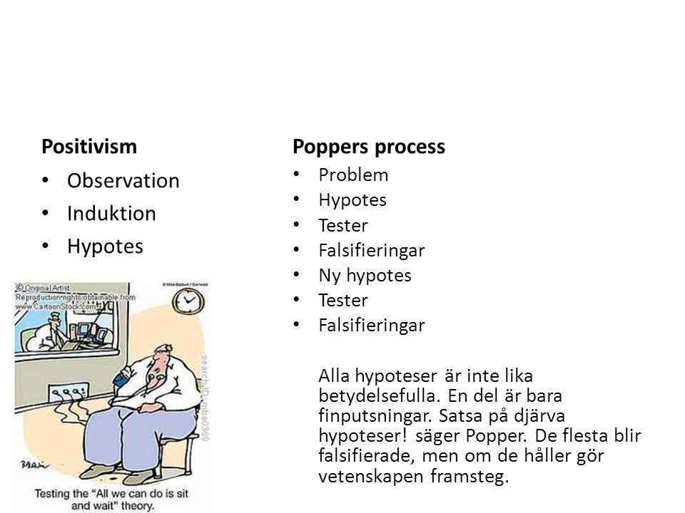 Positivism Observation Induktion Hypotes Poppers process Problem Hypotes Tester Falsifieringar Ny hypotes Tester Falsifieringar Alla hypoteser är inte