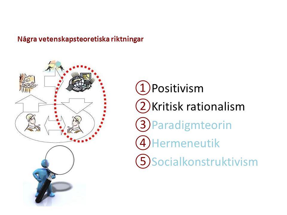 Några vetenskapsteoretiska riktningar ①Positivism ②Kritisk rationalism ③Paradigmteorin ④Hermeneutik ⑤Socialkonstruktivism