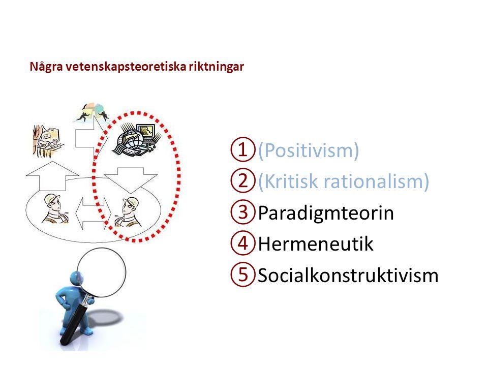 Några vetenskapsteoretiska riktningar ①(Positivism) ②(Kritisk rationalism) ③Paradigmteorin ④Hermeneutik ⑤Socialkonstruktivism