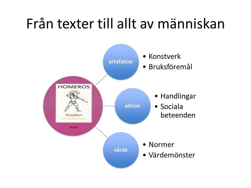 Från texter till allt av människan artefakter Konstverk Bruksföremål aktion Handlingar Sociala beteenden värde Normer Värdemönster