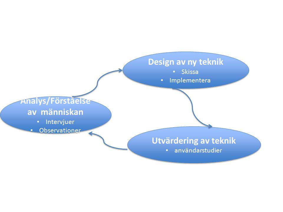 Analys/Förståelse av människan Intervjuer Observationer Analys/Förståelse av människan Intervjuer Observationer Design av ny teknik Skissa Implementer