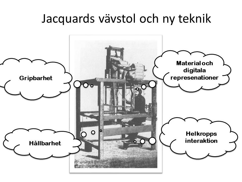 Gripbarhet Hållbarhet Material och digitala represenationer Helkropps interaktion Jacquards vävstol och ny teknik