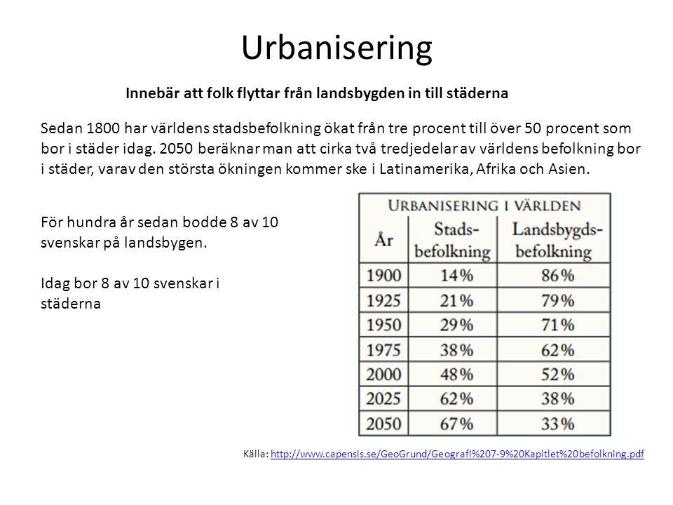 Urbanisering Sedan 1800 har världens stadsbefolkning ökat från tre procent till över 50 procent som bor i städer idag. 2050 beräknar man att cirka två