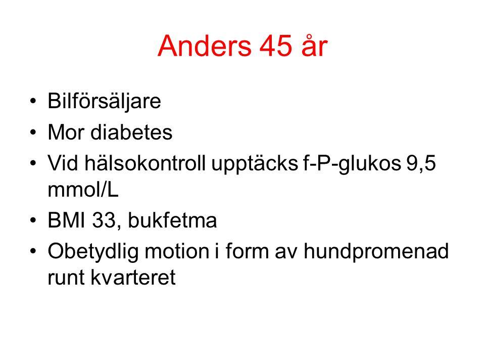 Anders 45 år Bilförsäljare Mor diabetes Vid hälsokontroll upptäcks f-P-glukos 9,5 mmol/L BMI 33, bukfetma Obetydlig motion i form av hundpromenad runt