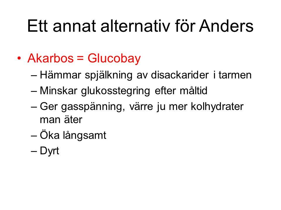 Ett annat alternativ för Anders Akarbos = Glucobay –Hämmar spjälkning av disackarider i tarmen –Minskar glukosstegring efter måltid –Ger gasspänning,