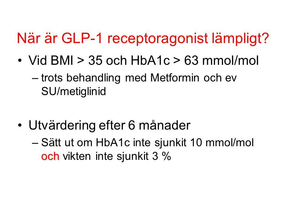 När är GLP-1 receptoragonist lämpligt? Vid BMI > 35 och HbA1c > 63 mmol/mol –trots behandling med Metformin och ev SU/metiglinid Utvärdering efter 6 m