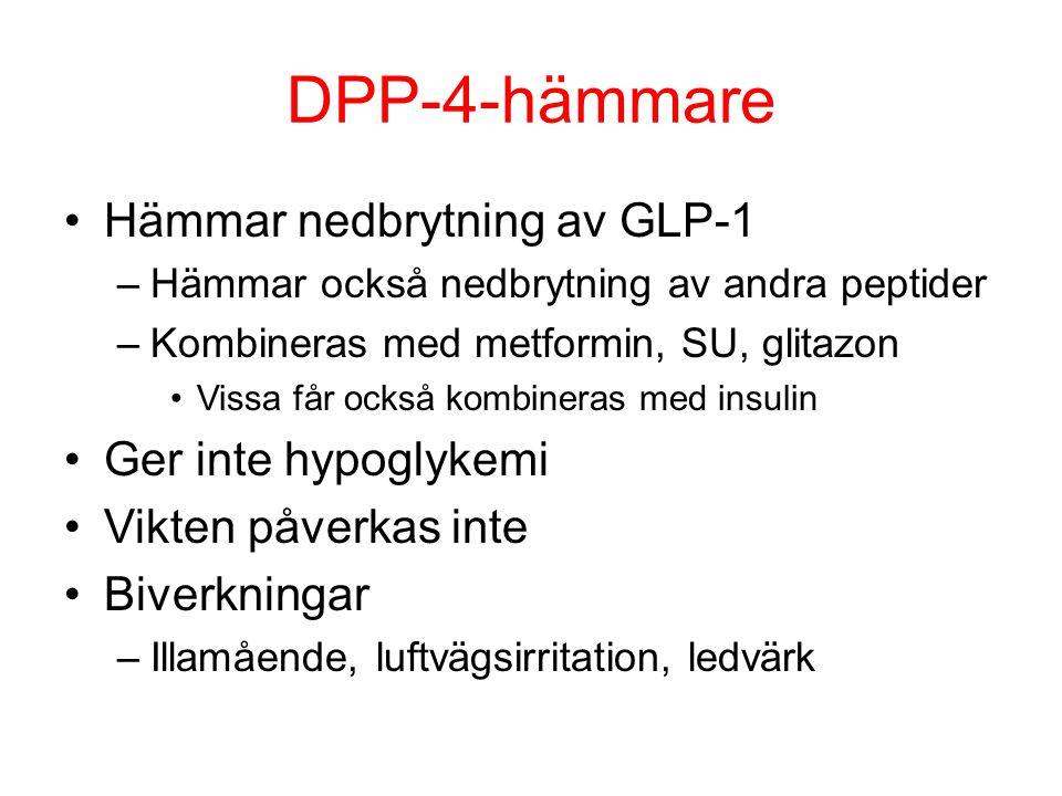 DPP-4-hämmare Hämmar nedbrytning av GLP-1 –Hämmar också nedbrytning av andra peptider –Kombineras med metformin, SU, glitazon Vissa får också kombiner