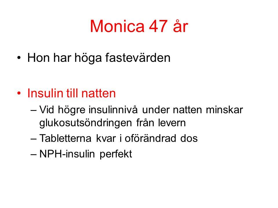 Monica 47 år Hon har höga fastevärden Insulin till natten –Vid högre insulinnivå under natten minskar glukosutsöndringen från levern –Tabletterna kvar