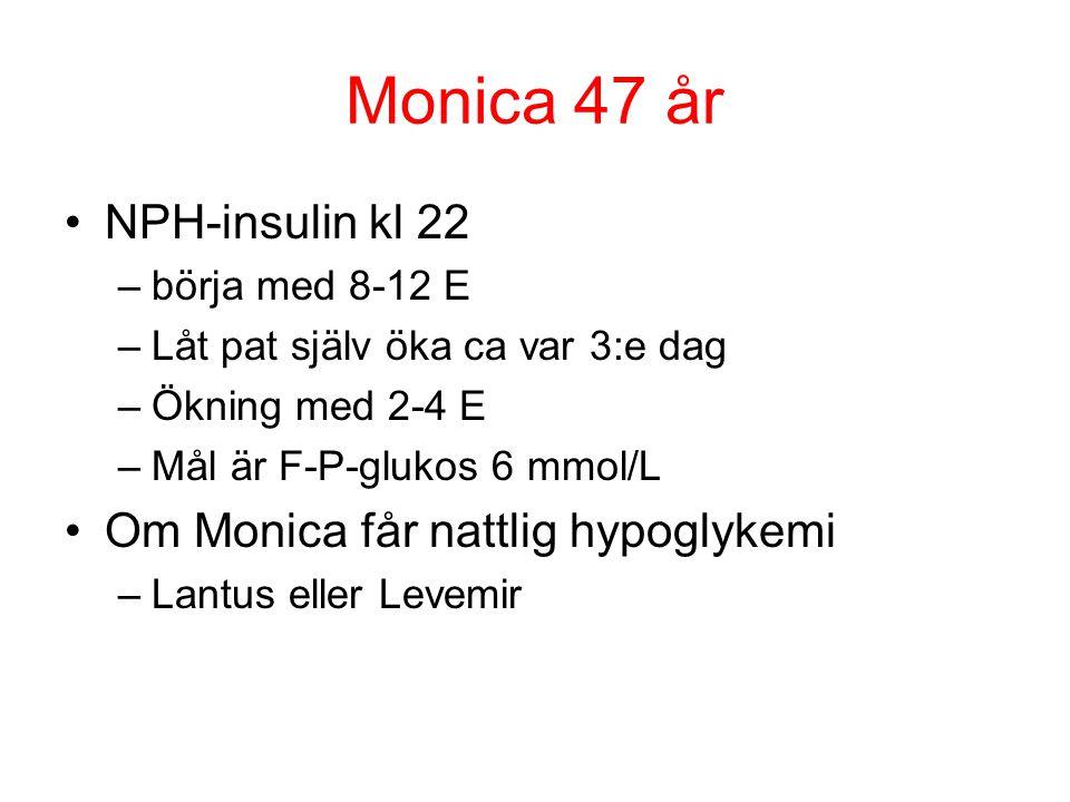 Monica 47 år NPH-insulin kl 22 –börja med 8-12 E –Låt pat själv öka ca var 3:e dag –Ökning med 2-4 E –Mål är F-P-glukos 6 mmol/L Om Monica får nattlig