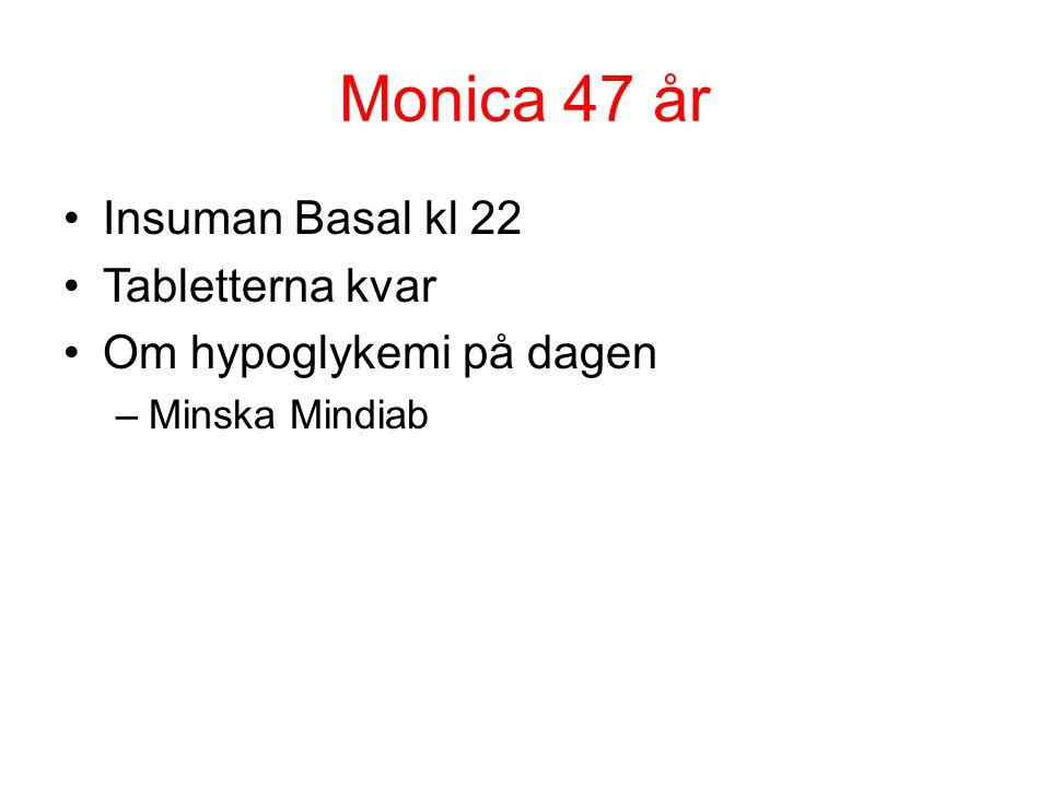 Monica 47 år Insuman Basal kl 22 Tabletterna kvar Om hypoglykemi på dagen –Minska Mindiab