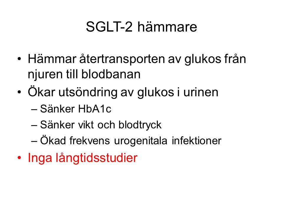 SGLT-2 hämmare Hämmar återtransporten av glukos från njuren till blodbanan Ökar utsöndring av glukos i urinen –Sänker HbA1c –Sänker vikt och blodtryck