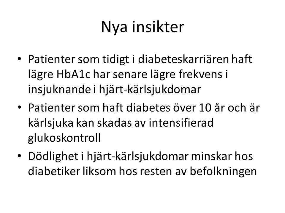Nya insikter Patienter som tidigt i diabeteskarriären haft lägre HbA1c har senare lägre frekvens i insjuknande i hjärt-kärlsjukdomar Patienter som haf