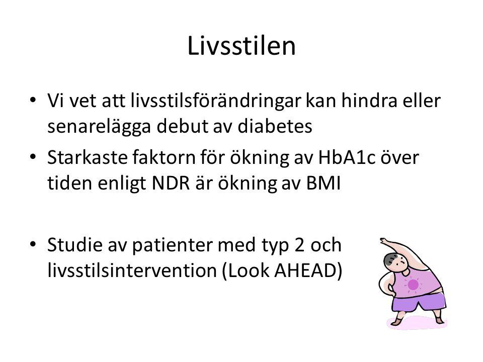 Monica 47 år Hon har höga fastevärden Insulin till natten –Vid högre insulinnivå under natten minskar glukosutsöndringen från levern –Tabletterna kvar i oförändrad dos –NPH-insulin perfekt