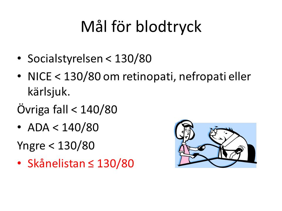 Mål för blodtryck Socialstyrelsen < 130/80 NICE < 130/80 om retinopati, nefropati eller kärlsjuk. Övriga fall < 140/80 ADA < 140/80 Yngre < 130/80 Skå