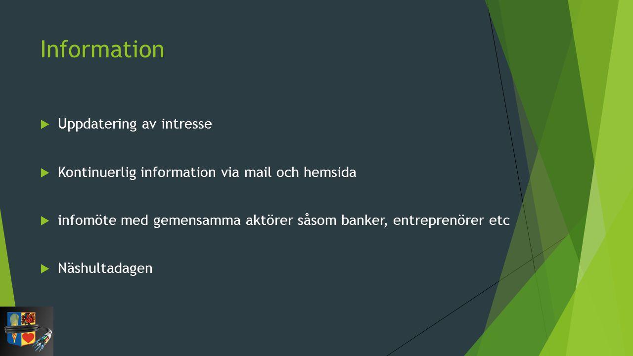 Information  Uppdatering av intresse  Kontinuerlig information via mail och hemsida  infomöte med gemensamma aktörer såsom banker, entreprenörer etc  Näshultadagen