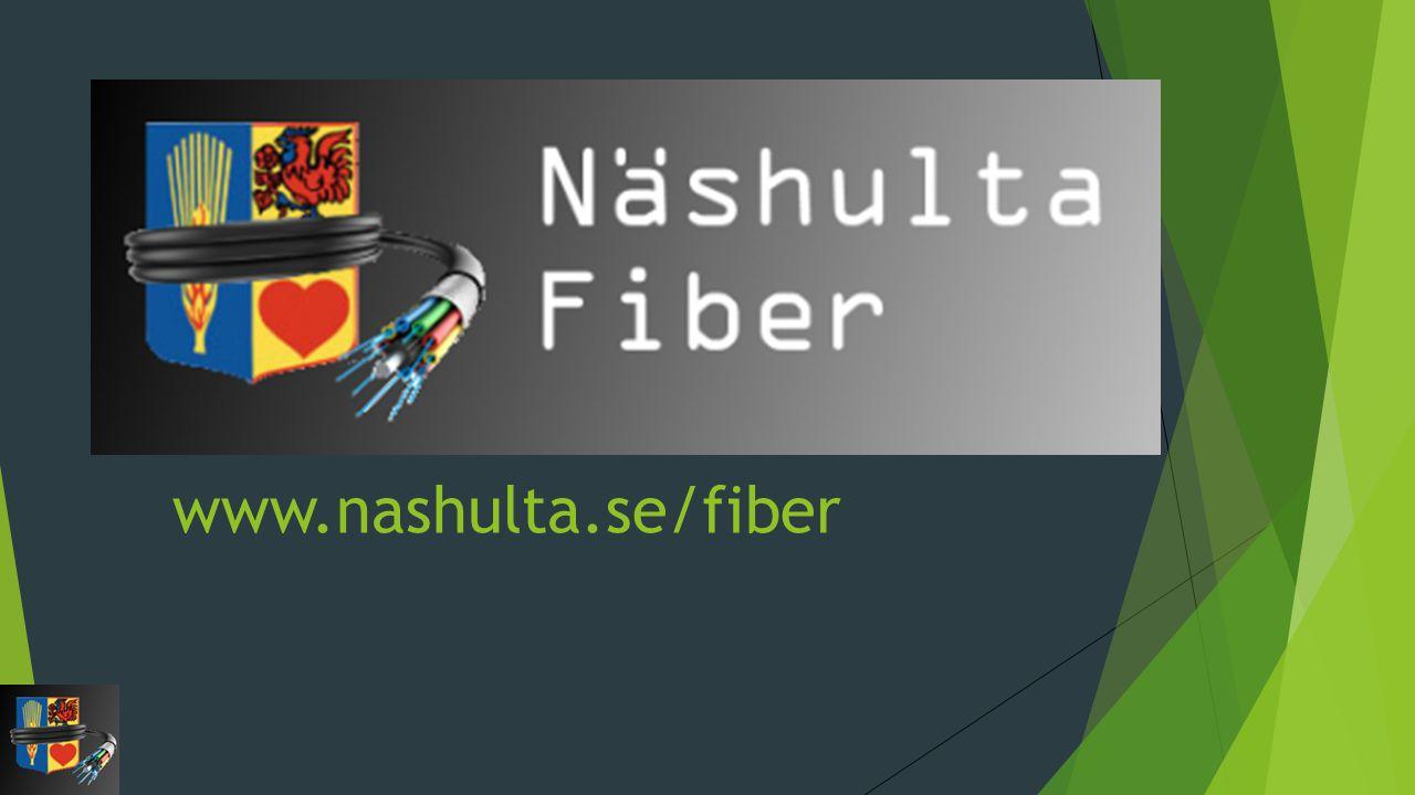 www.nashulta.se/fiber
