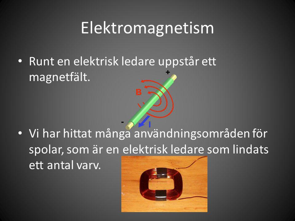Elektromagnetism Runt en elektrisk ledare uppstår ett magnetfält. Vi har hittat många användningsområden för spolar, som är en elektrisk ledare som li