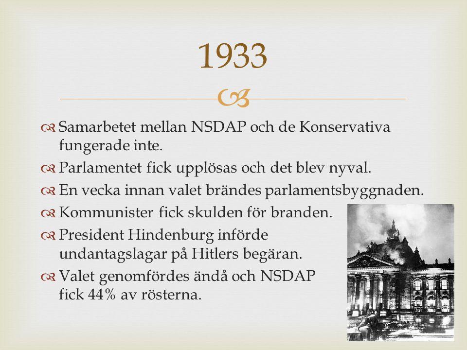   Samarbetet mellan NSDAP och de Konservativa fungerade inte.