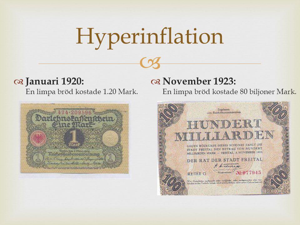  Hyperinflation  Januari 1920: En limpa bröd kostade 1.20 Mark.