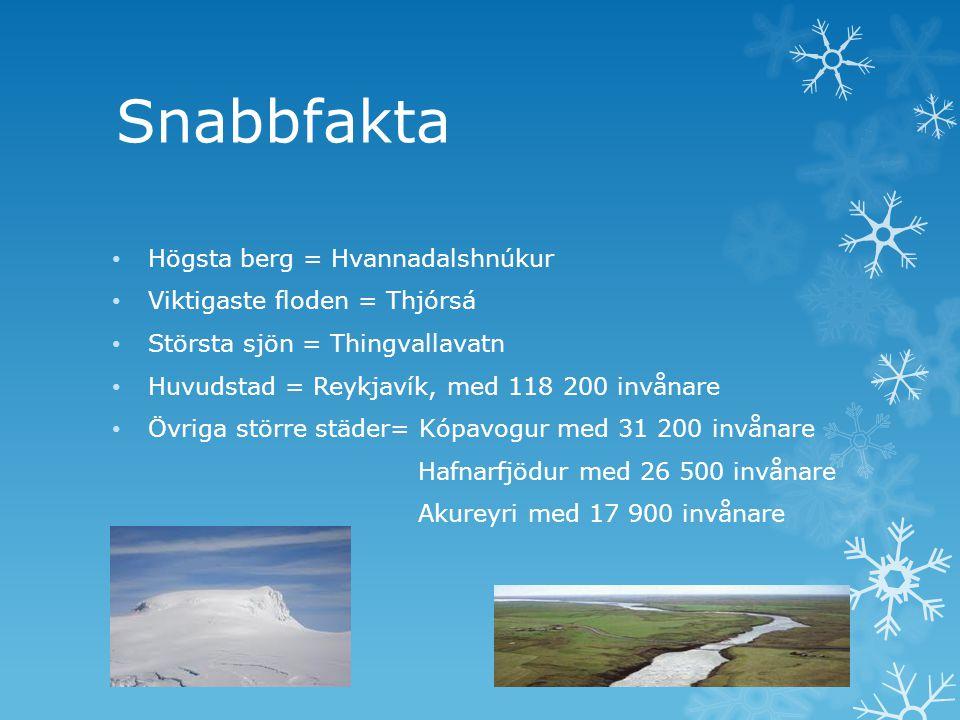Snabbfakta Högsta berg = Hvannadalshnúkur Viktigaste floden = Thjórsá Största sjön = Thingvallavatn Huvudstad = Reykjavík, med 118 200 invånare Övriga