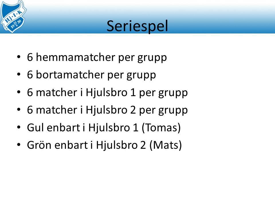 Seriespel 6 hemmamatcher per grupp 6 bortamatcher per grupp 6 matcher i Hjulsbro 1 per grupp 6 matcher i Hjulsbro 2 per grupp Gul enbart i Hjulsbro 1 (Tomas) Grön enbart i Hjulsbro 2 (Mats)
