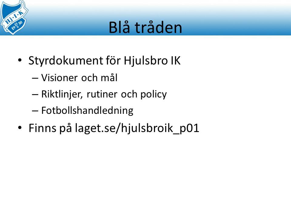 Blå tråden Styrdokument för Hjulsbro IK – Visioner och mål – Riktlinjer, rutiner och policy – Fotbollshandledning Finns på laget.se/hjulsbroik_p01