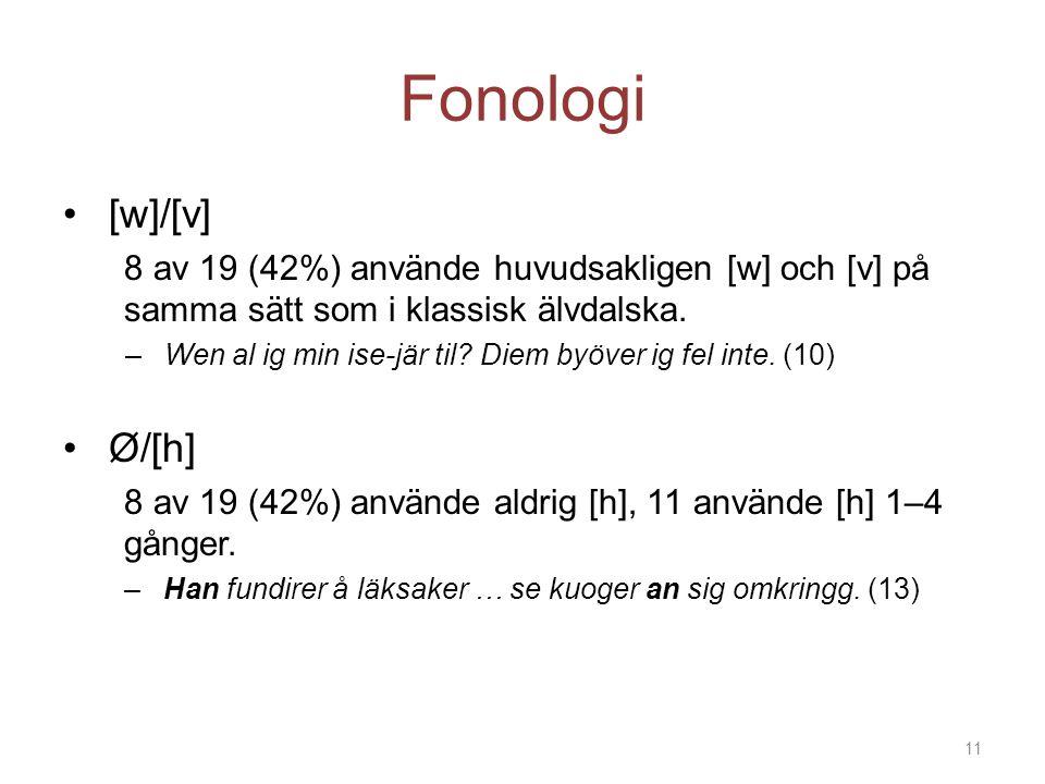 Fonologi [w]/[v] 8 av 19 (42%) använde huvudsakligen [w] och [v] på samma sätt som i klassisk älvdalska. –Wen al ig min ise-jär til? Diem byöver ig fe