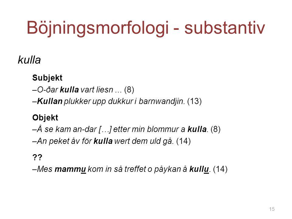 Böjningsmorfologi - substantiv kulla Subjekt –O-ðar kulla vart liesn... (8) –Kullan plukker upp dukkur i barnwandjin. (13) Objekt –Å se kam an-dar […]
