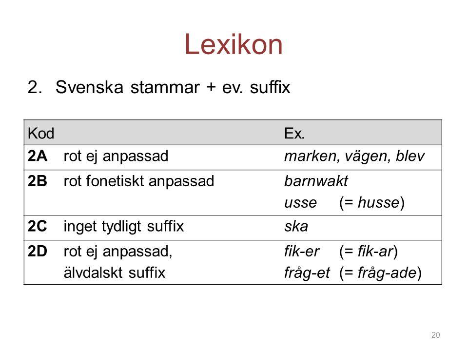Lexikon 2.Svenska stammar + ev. suffix KodEx. 2Arot ej anpassadmarken, vägen, blev 2Brot fonetiskt anpassad barnwakt usse(= husse) 2Cinget tydligt suf