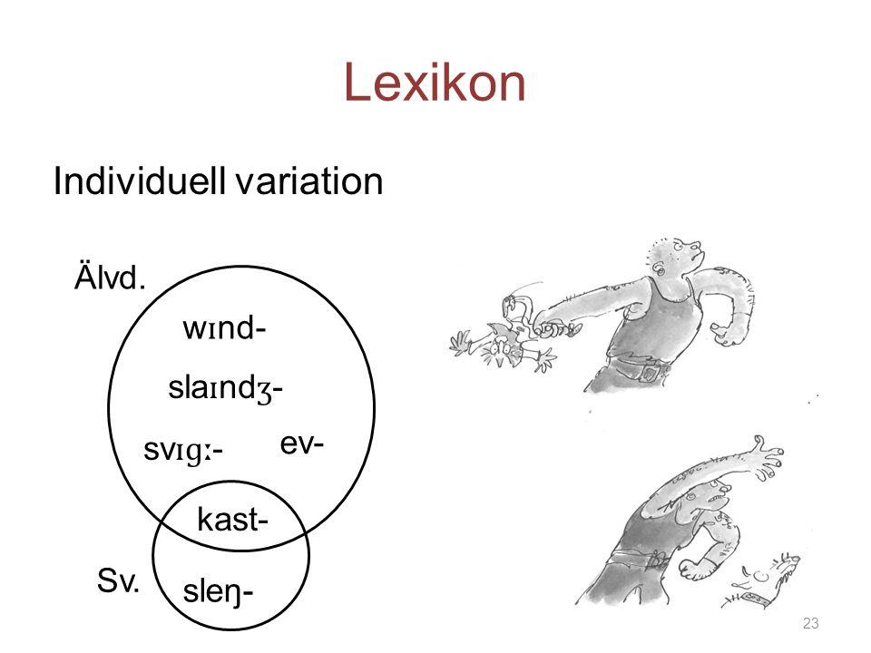 Lexikon Individuell variation w ɪ nd- sv ɪɡː - sla ɪ nd ʒ - ev- kast- sleŋ- Älvd. Sv. 23