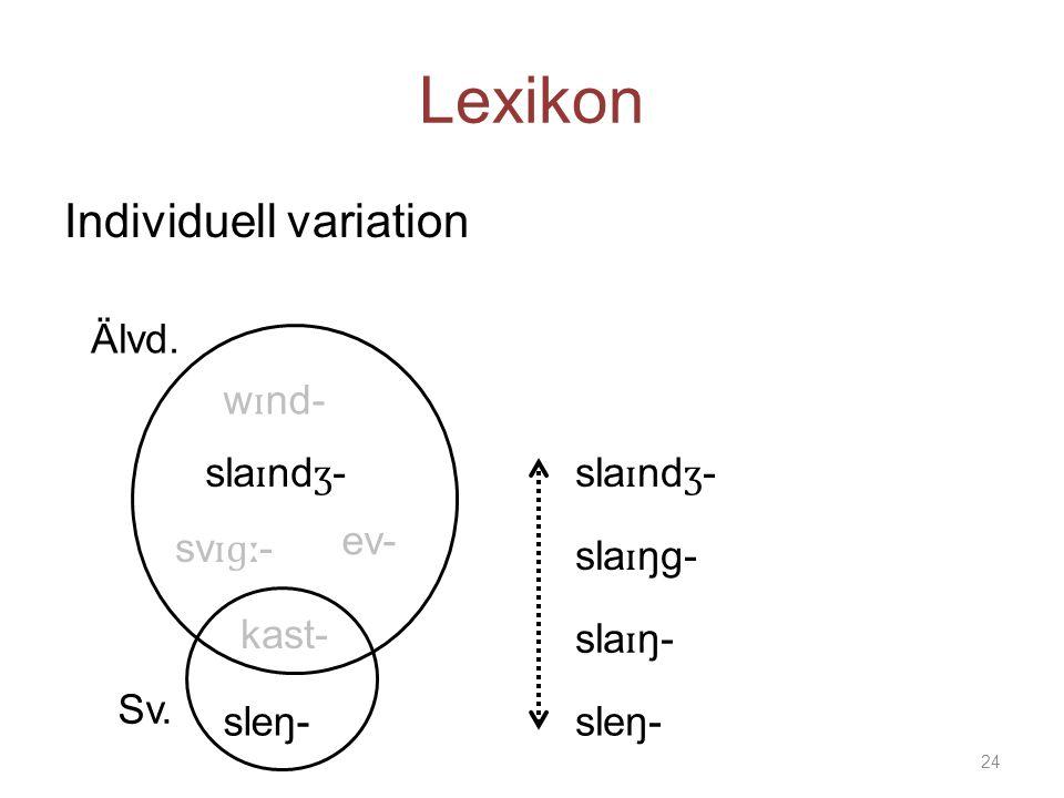 Lexikon w ɪ nd- sv ɪɡː - sla ɪ nd ʒ - ev- kast- sleŋ- 24 Individuell variation Älvd. Sv. sla ɪ nd ʒ - sleŋ- sla ɪ ŋg- sla ɪ ŋ-
