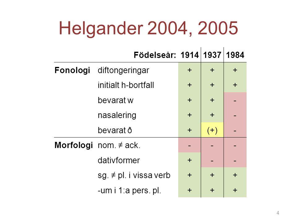 Helgander 2004, 2005 Födelseår: 191419371984 Fonologidiftongeringar+++ initialt h-bortfall+++ bevarat w++- nasalering++- bevarat ð+(+)- Morfologinom.