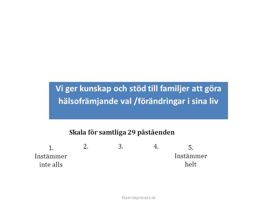 Vi ger kunskap och stöd till familjer att göra hälsofrämjande val /förändringar i sina liv Staarneprocess.se 3.