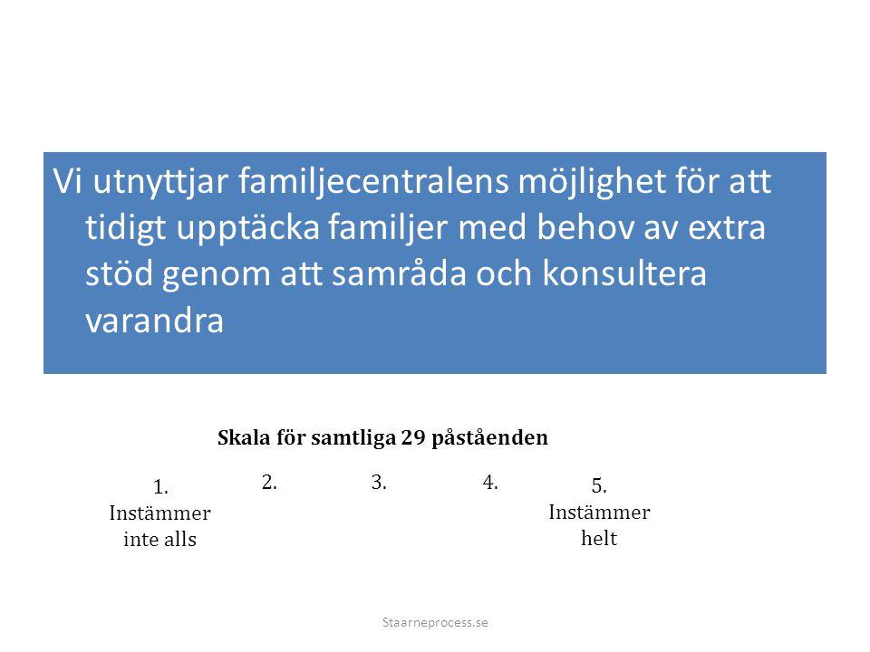 Vi utnyttjar familjecentralens möjlighet för att tidigt upptäcka familjer med behov av extra stöd genom att samråda och konsultera varandra Staarneprocess.se 3.
