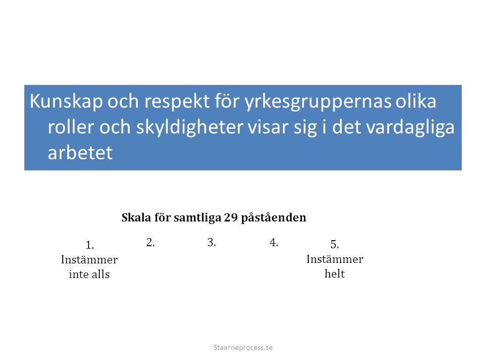 Kunskap och respekt för yrkesgruppernas olika roller och skyldigheter visar sig i det vardagliga arbetet Staarneprocess.se 3.