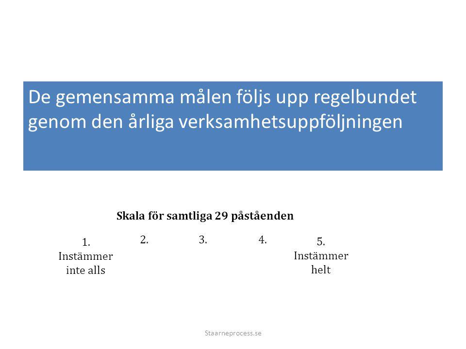 De gemensamma målen följs upp regelbundet genom den årliga verksamhetsuppföljningen Staarneprocess.se 3.