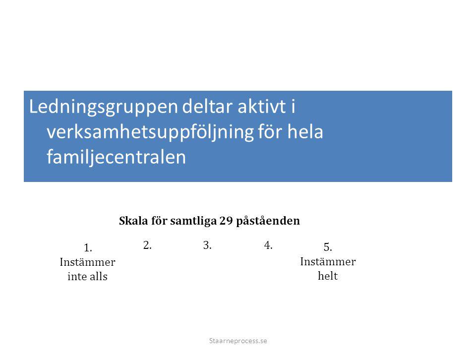 Ledningsgruppen deltar aktivt i verksamhetsuppföljning för hela familjecentralen Staarneprocess.se 3.
