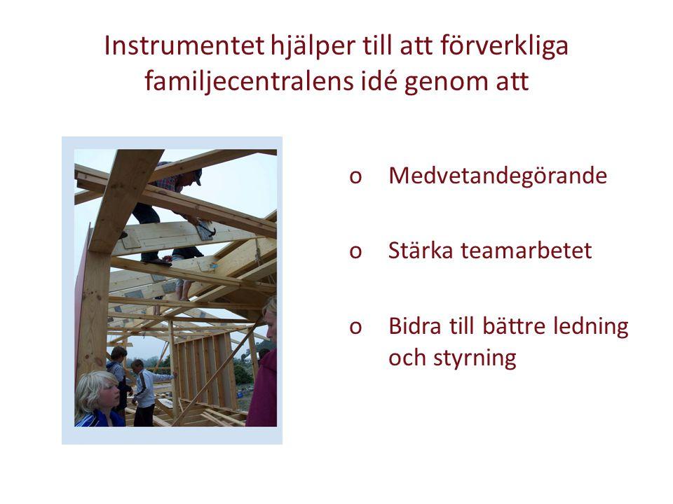 Instrumentet hjälper till att förverkliga familjecentralens idé genom att oMedvetandegörande oStärka teamarbetet oBidra till bättre ledning och styrning