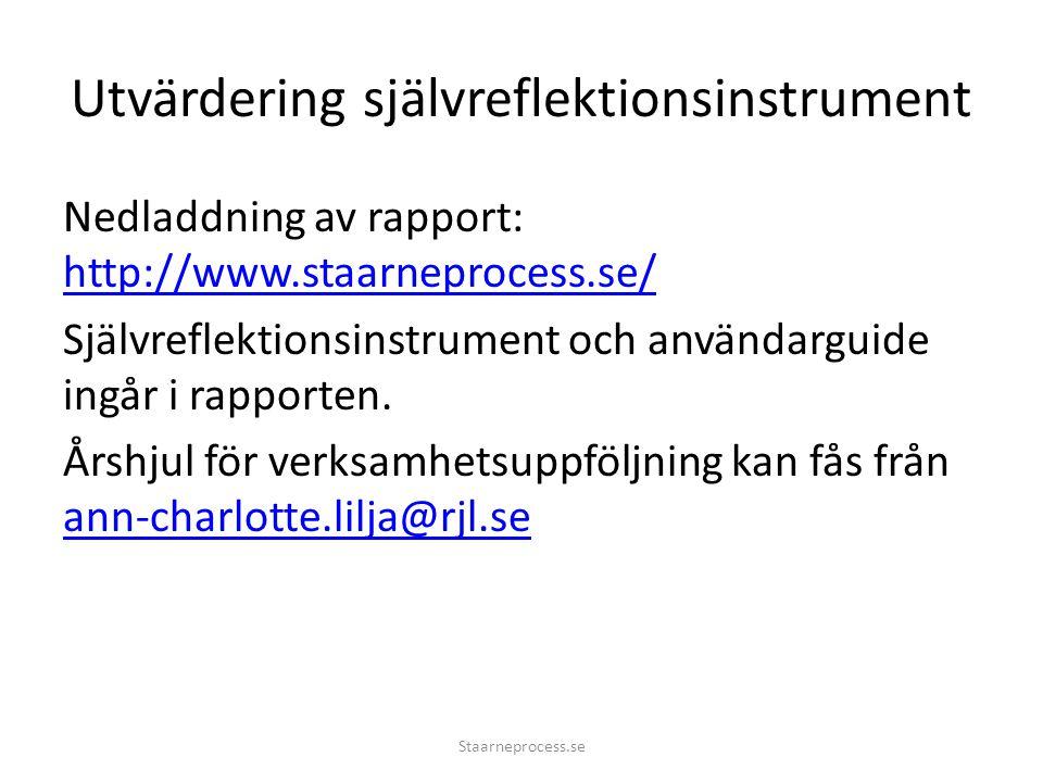 Utvärdering självreflektionsinstrument Nedladdning av rapport: http://www.staarneprocess.se/ http://www.staarneprocess.se/ Självreflektionsinstrument och användarguide ingår i rapporten.